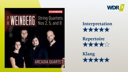 WDR 3 gives 5-4-5 star review for Weinberg 1 on 'Albums of the Week' programme